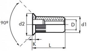 Nýtovací matice vroubkované, otevřené se zápustnou hlavou Nerez A2