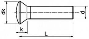 Šrouby s čočkovou hlavou DIN 966 Nerez A2