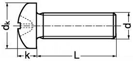 Šrouby s válcovou hlavou DIN 7985 Nerez A2