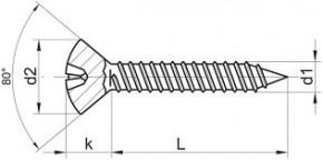 Vruty do plechu s čočkovou hlavou PH DIN 7983 Nerez A2