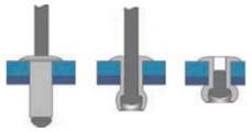 Barevné trhací nýty RAL 9006 Hliník/Ocel