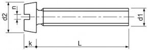 Šrouby s válcovou hlavou DIN 84A Ocel Zinek bílý
