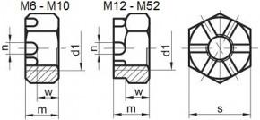 Nízké korunkové matice s jemným závitem DIN 937 Ocel Zinek bílý