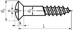 Univerzální čočkové vruty s drážkou DIN 95 Mosaz / Nikl