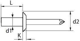 Těsnící trhací nýty Hliník/Ocel