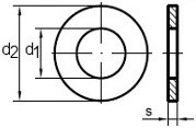 Ploché podložky pod válcové hlavy DIN 433 Ocel Zinek bílý