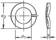 Prohnuté pérové podložky DIN 128A Ocel Zinek bílý