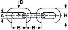 Ocelové řetězy s dlouhým článkem DIN 5685C