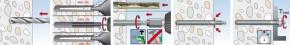 Kotevní svorníky RGM pro chemickou kotvu Ocel Zinek bílý