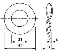 Zvlněné pérové podložky DIN 137B Ocel Zinek bílý